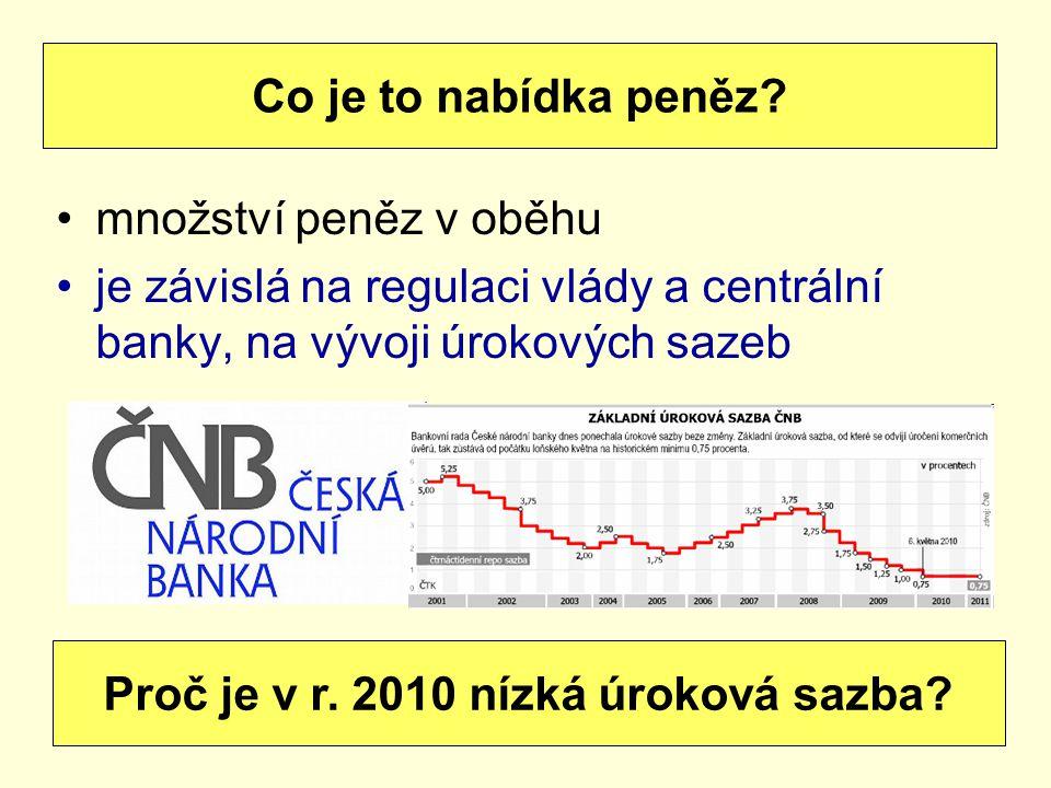 Proč je v r. 2010 nízká úroková sazba