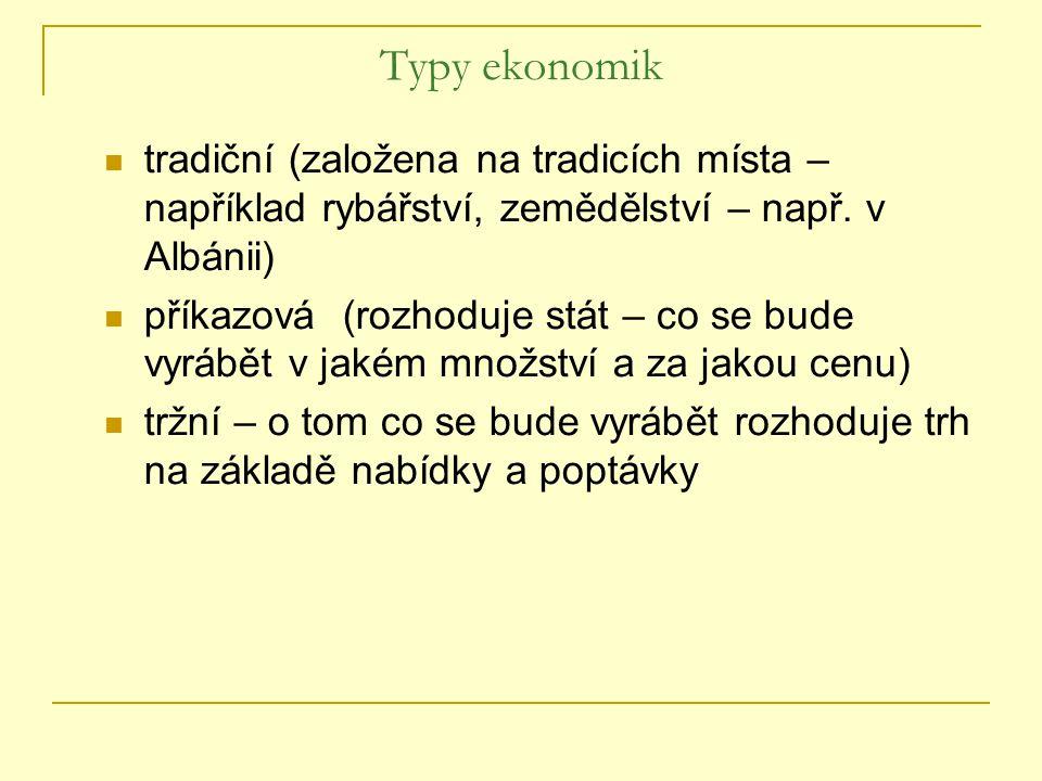 Typy ekonomik tradiční (založena na tradicích místa – například rybářství, zemědělství – např. v Albánii)