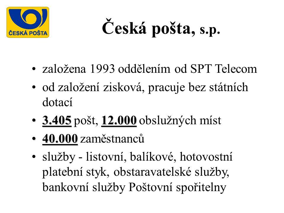 Česká pošta, s.p. založena 1993 oddělením od SPT Telecom