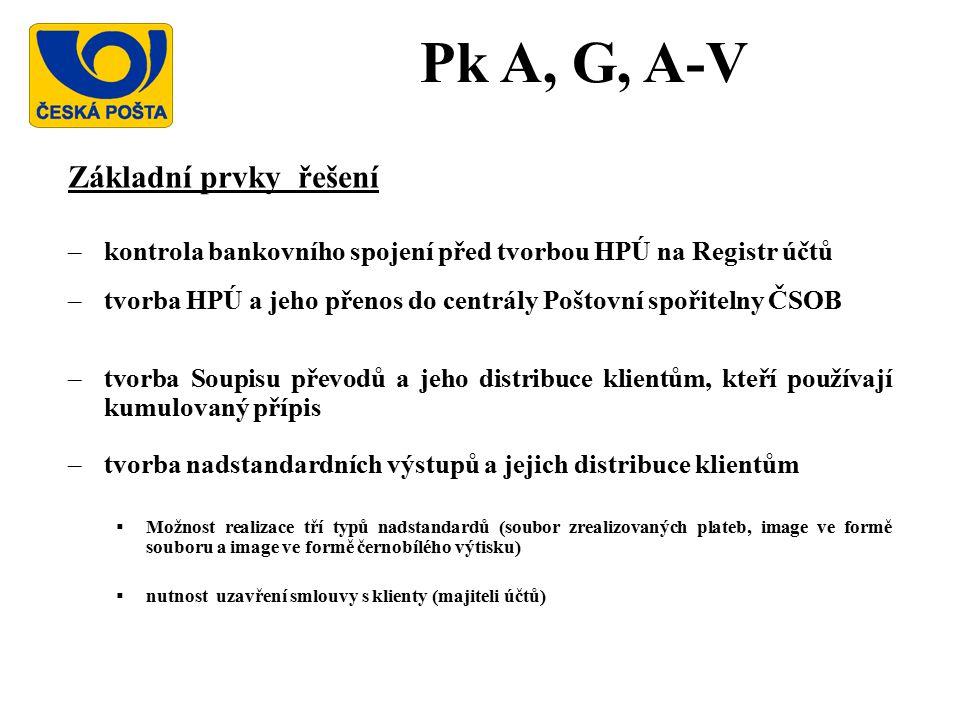 Pk A, G, A-V Základní prvky řešení