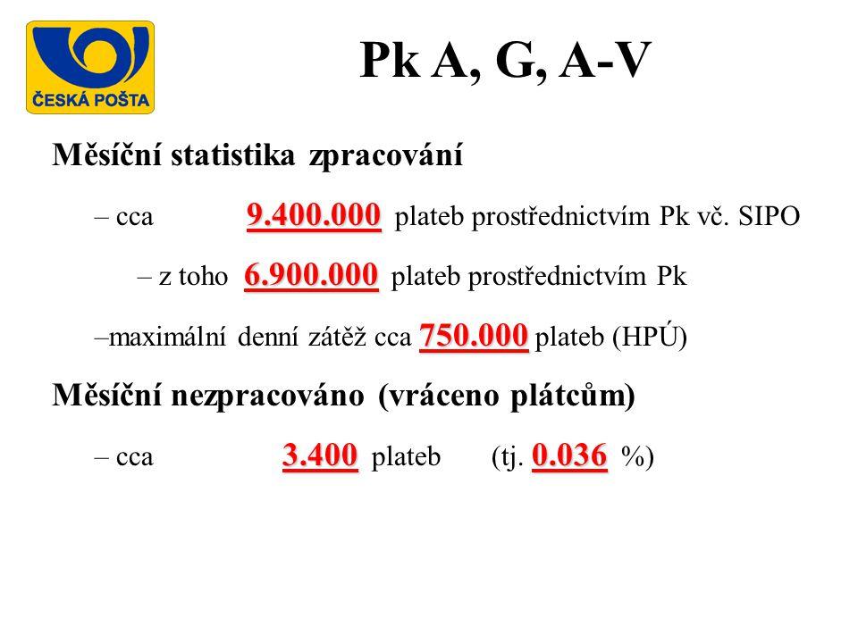Pk A, G, A-V Měsíční statistika zpracování