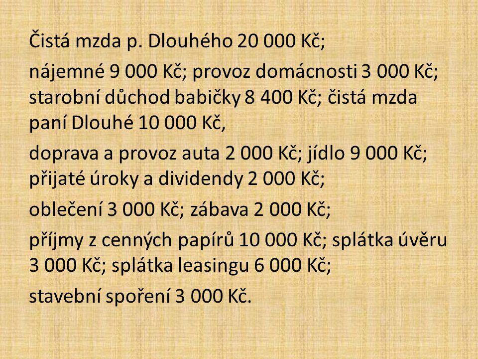 Čistá mzda p.