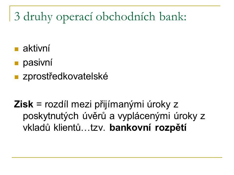 3 druhy operací obchodních bank: