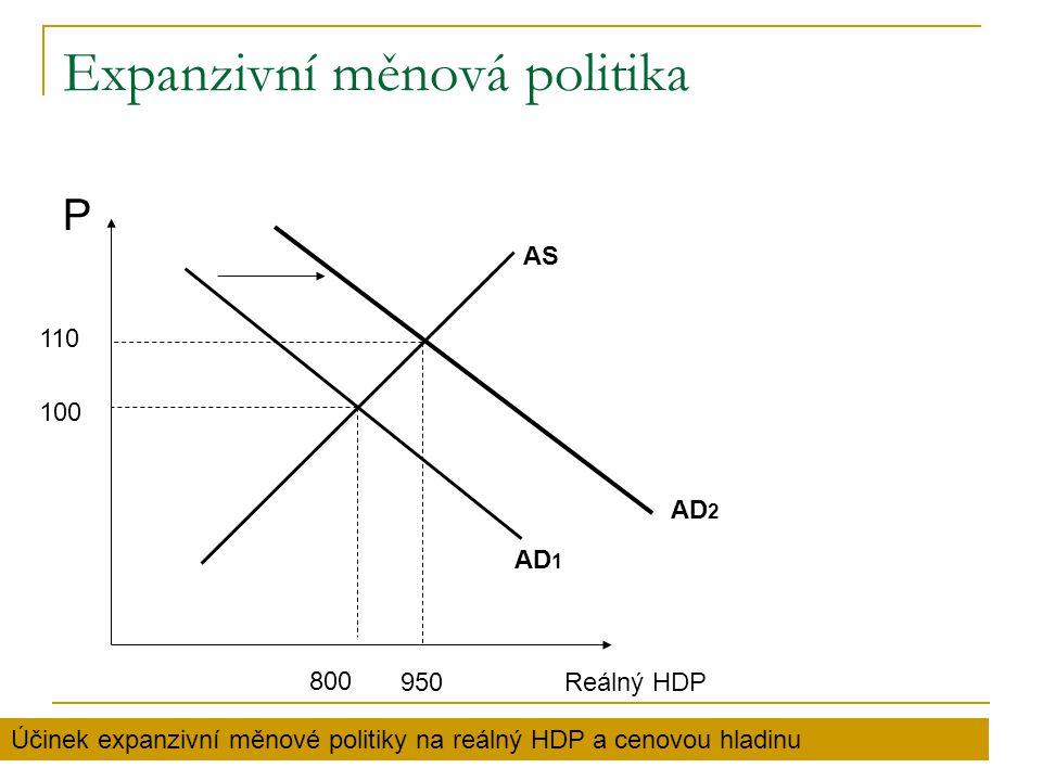 Expanzivní měnová politika