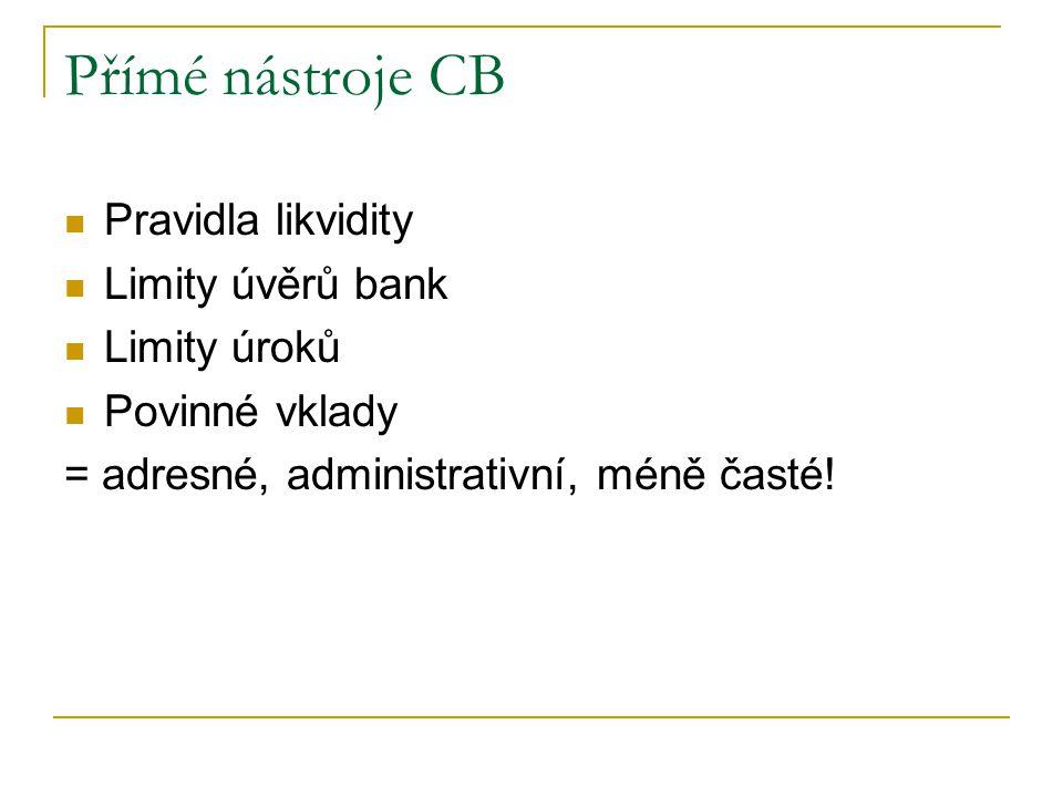 Přímé nástroje CB Pravidla likvidity Limity úvěrů bank Limity úroků