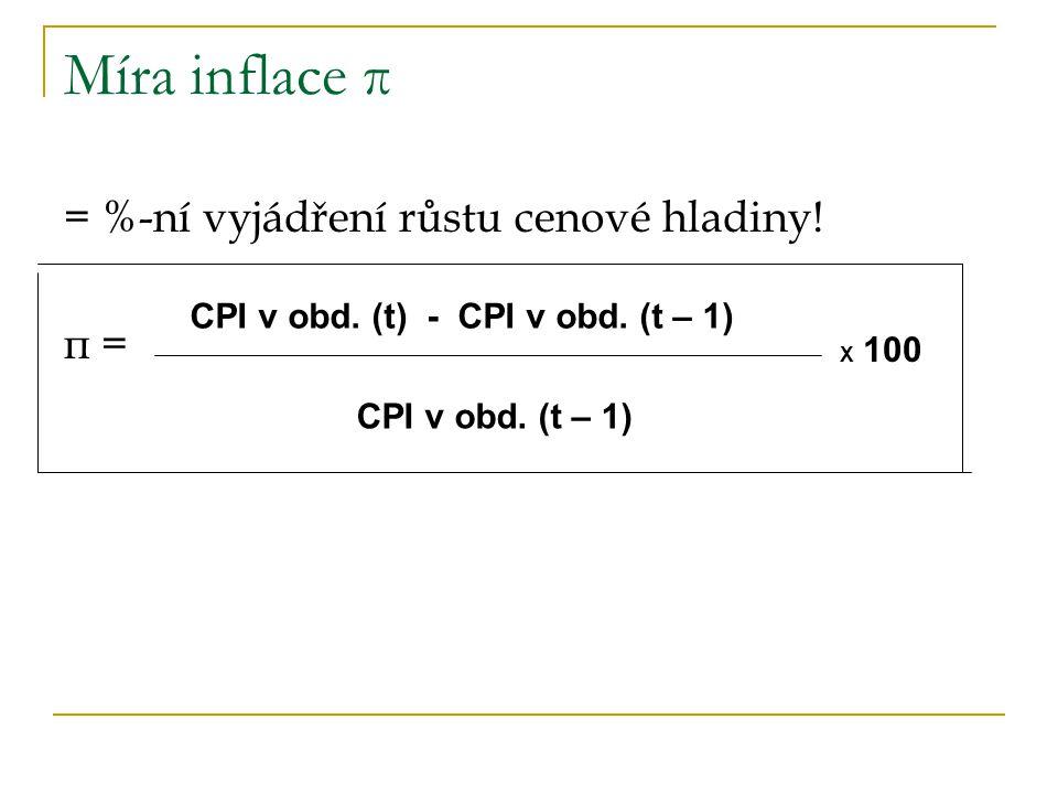 Míra inflace π = %-ní vyjádření růstu cenové hladiny! π =