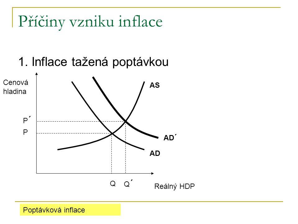 Příčiny vzniku inflace
