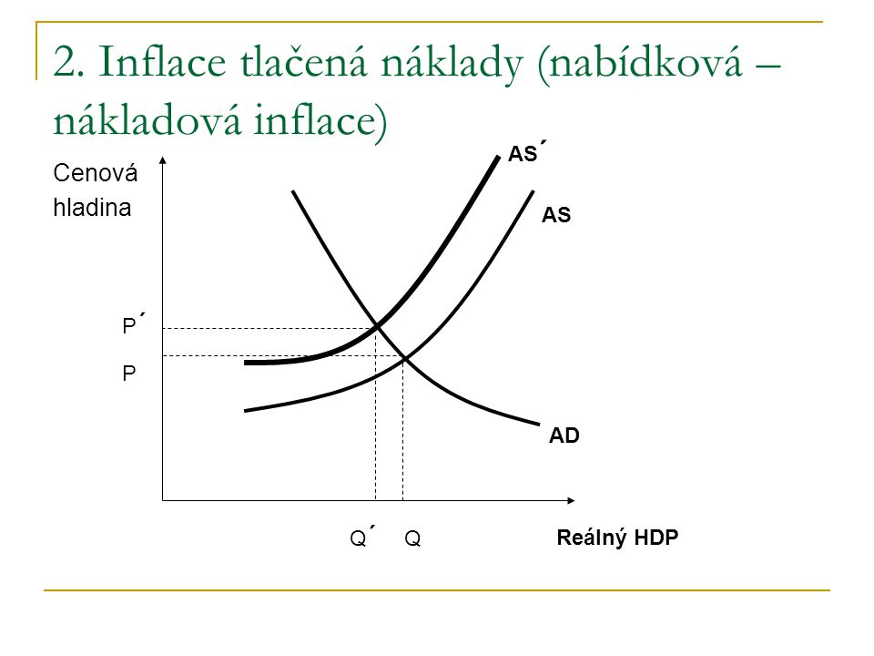 2. Inflace tlačená náklady (nabídková – nákladová inflace)