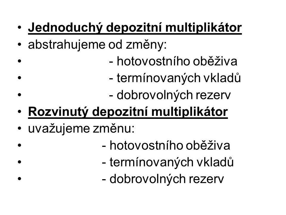 Jednoduchý depozitní multiplikátor