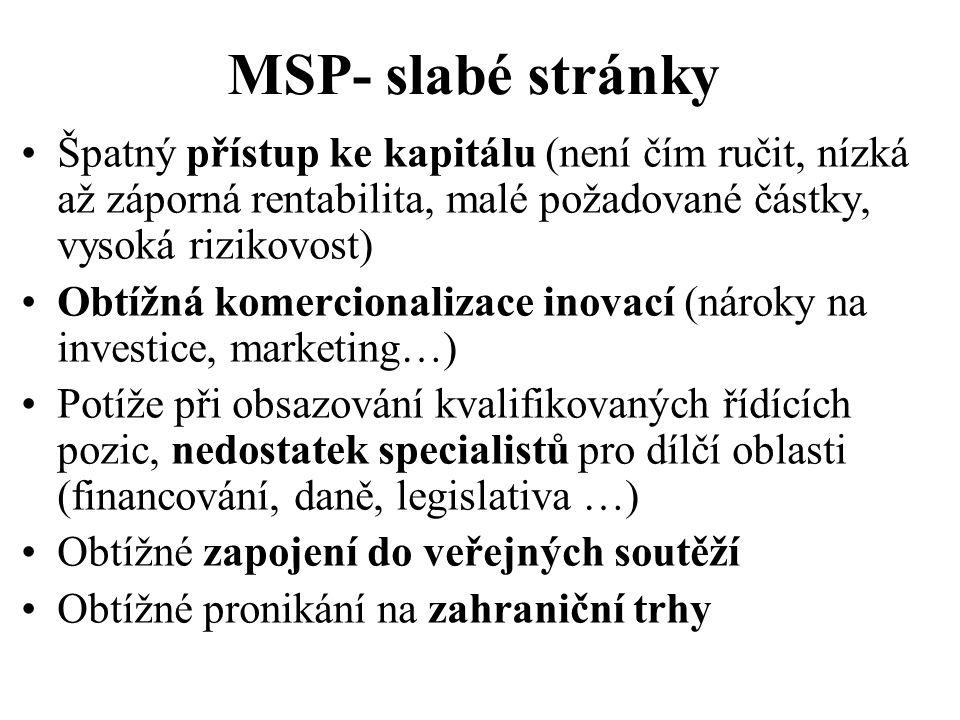 MSP- slabé stránky Špatný přístup ke kapitálu (není čím ručit, nízká až záporná rentabilita, malé požadované částky, vysoká rizikovost)