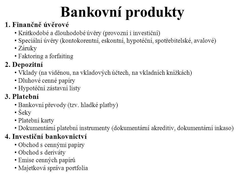 Bankovní produkty Finančně úvěrové Depozitní Platební
