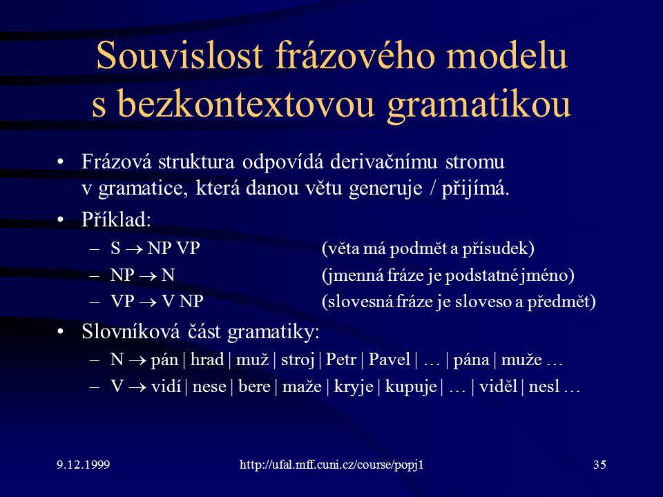 Souvislost frázového modelu s bezkontextovou gramatikou