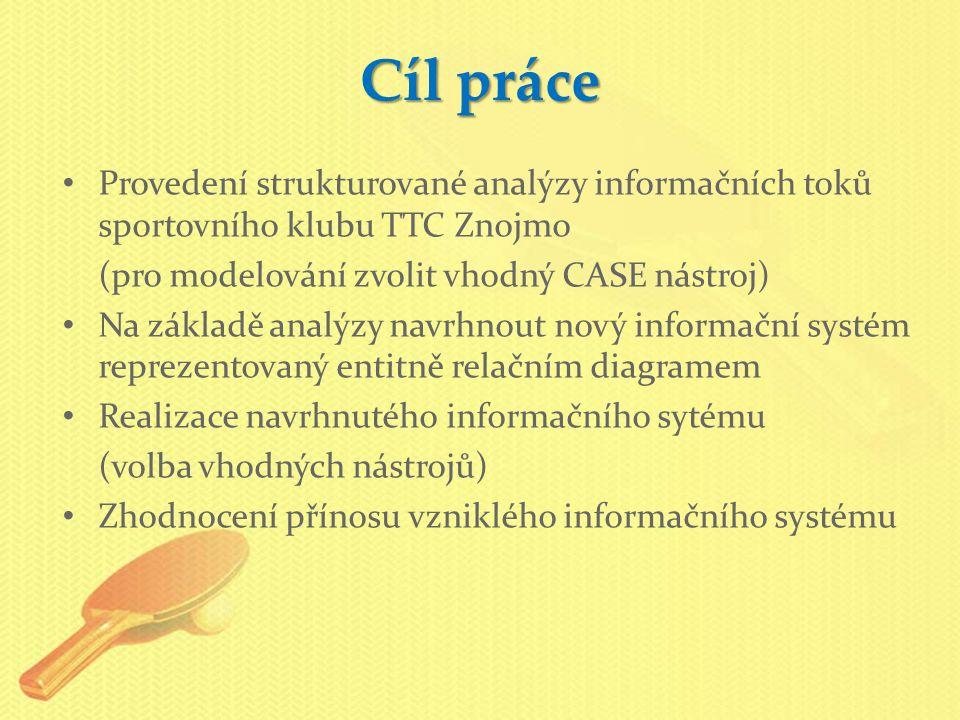 Cíl práce Provedení strukturované analýzy informačních toků sportovního klubu TTC Znojmo. (pro modelování zvolit vhodný CASE nástroj)