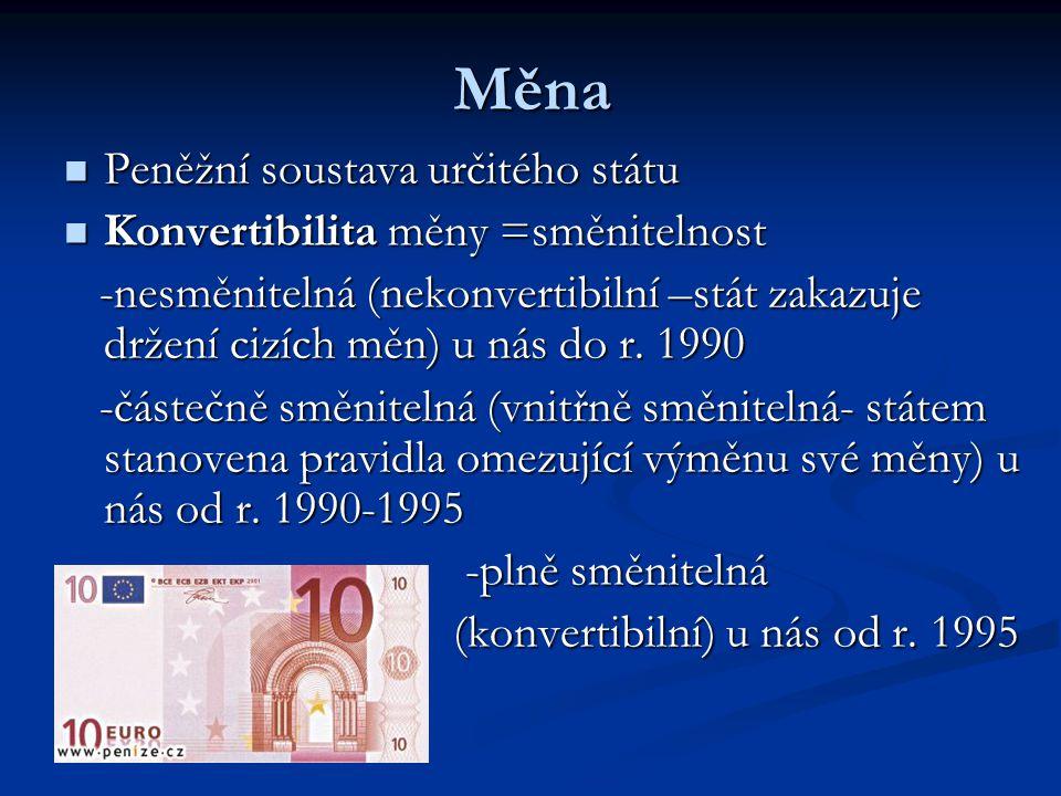 Měna Peněžní soustava určitého státu Konvertibilita měny =směnitelnost
