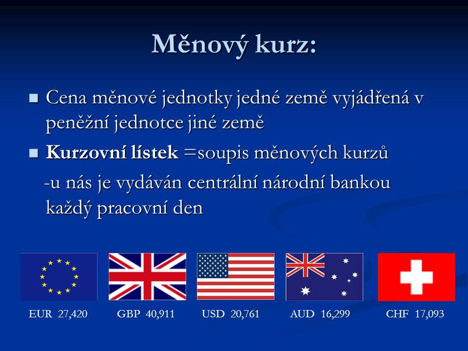 Měnový kurz: Cena měnové jednotky jedné země vyjádřená v peněžní jednotce jiné země. Kurzovní lístek =soupis měnových kurzů.