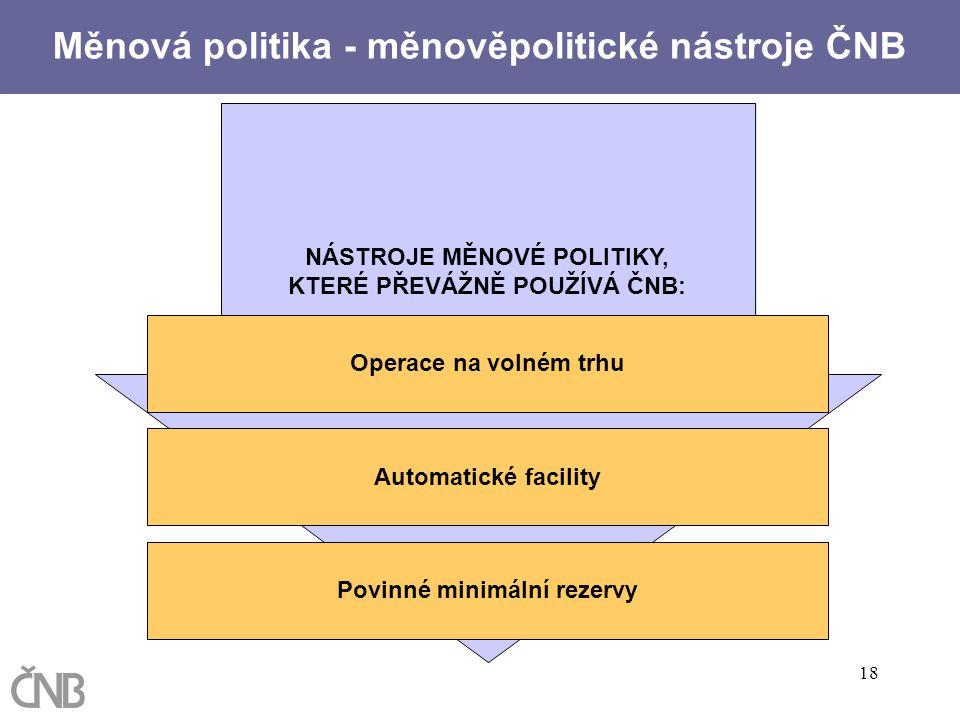 Měnová politika - měnověpolitické nástroje ČNB