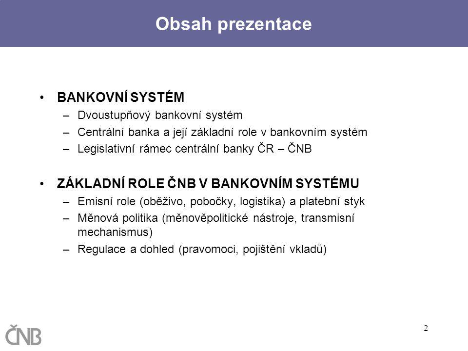Obsah prezentace BANKOVNÍ SYSTÉM ZÁKLADNÍ ROLE ČNB V BANKOVNÍM SYSTÉMU