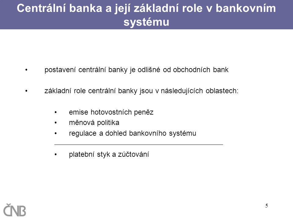 Centrální banka a její základní role v bankovním systému