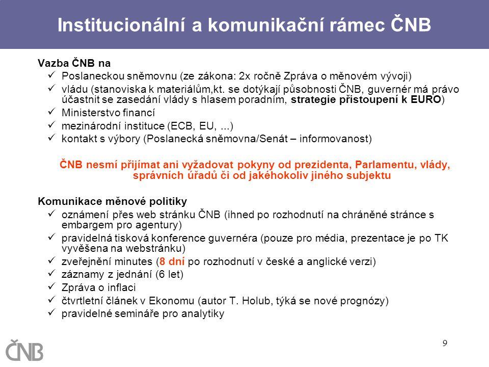 Institucionální a komunikační rámec ČNB