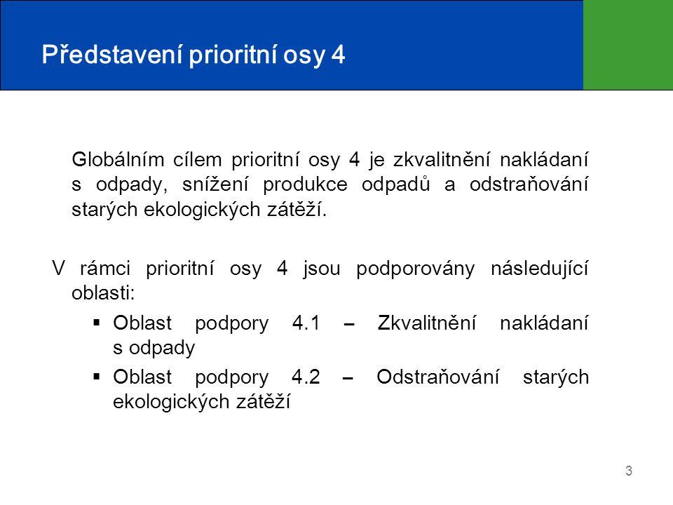 Představení prioritní osy 4