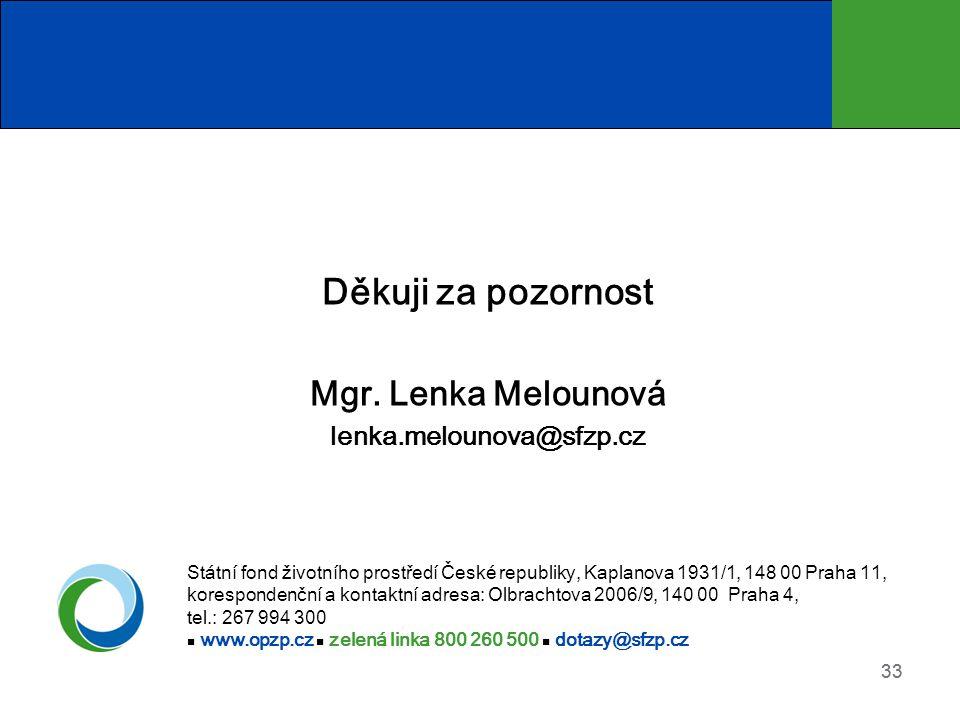 Děkuji za pozornost Mgr. Lenka Melounová lenka.melounova@sfzp.cz