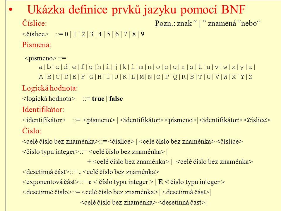 Ukázka definice prvků jazyku pomocí BNF