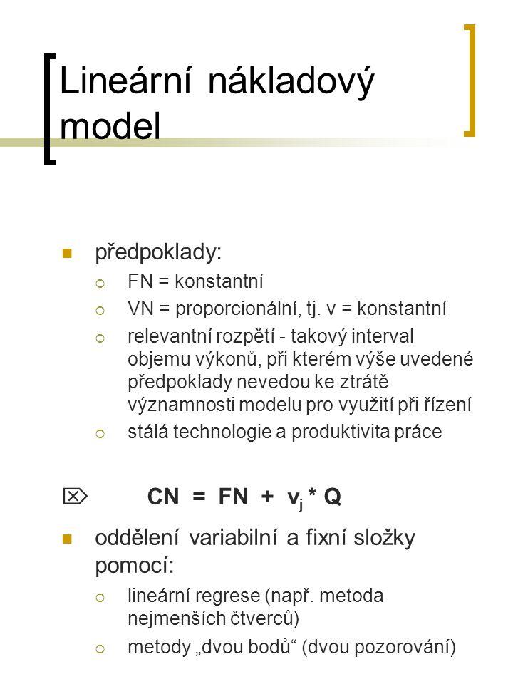 Lineární nákladový model