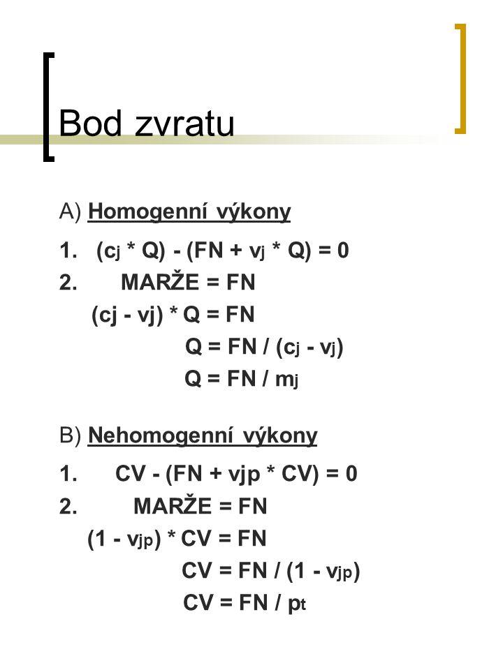 Bod zvratu A) Homogenní výkony 1. (cj * Q) - (FN + vj * Q) = 0