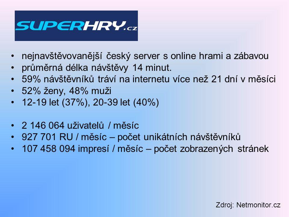 nejnavštěvovanější český server s online hrami a zábavou