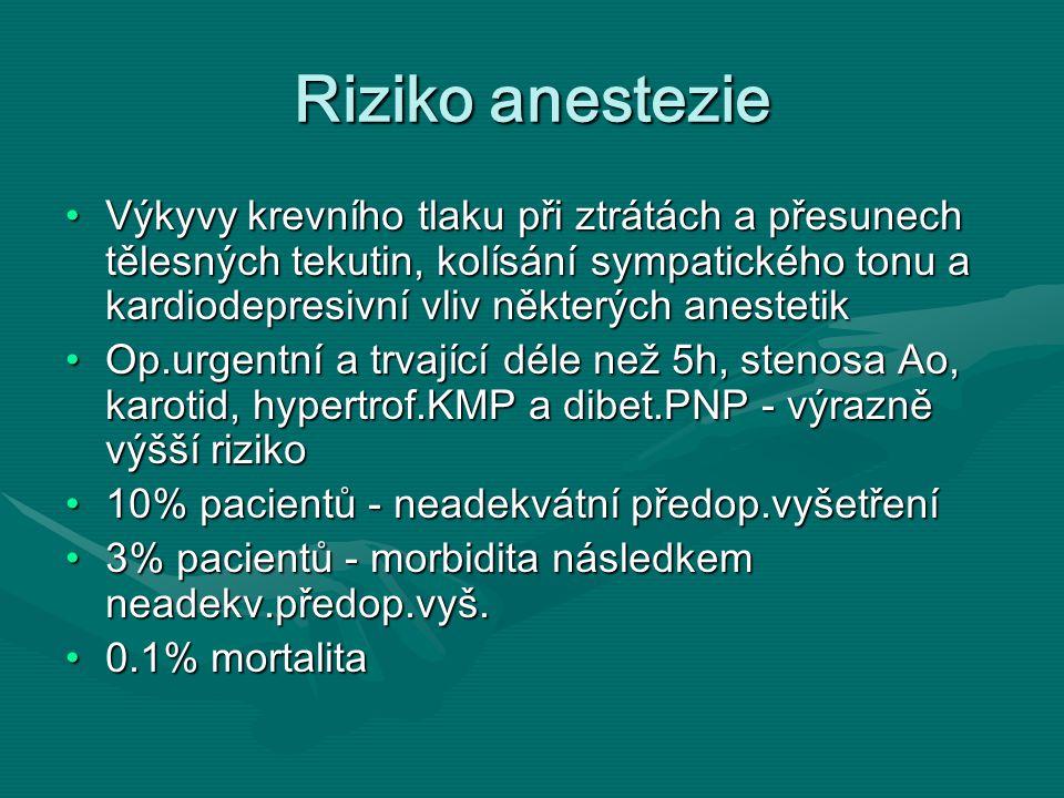 Riziko anestezie