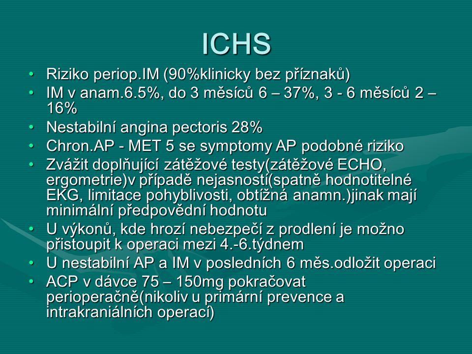 ICHS Riziko periop.IM (90%klinicky bez příznaků)