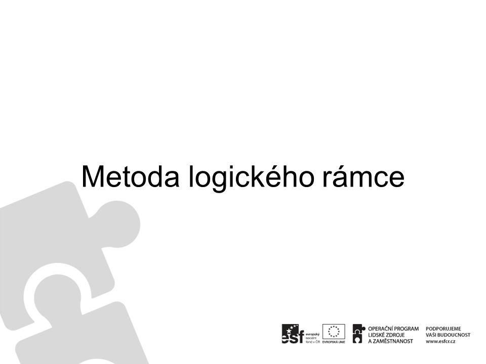 Metoda logického rámce