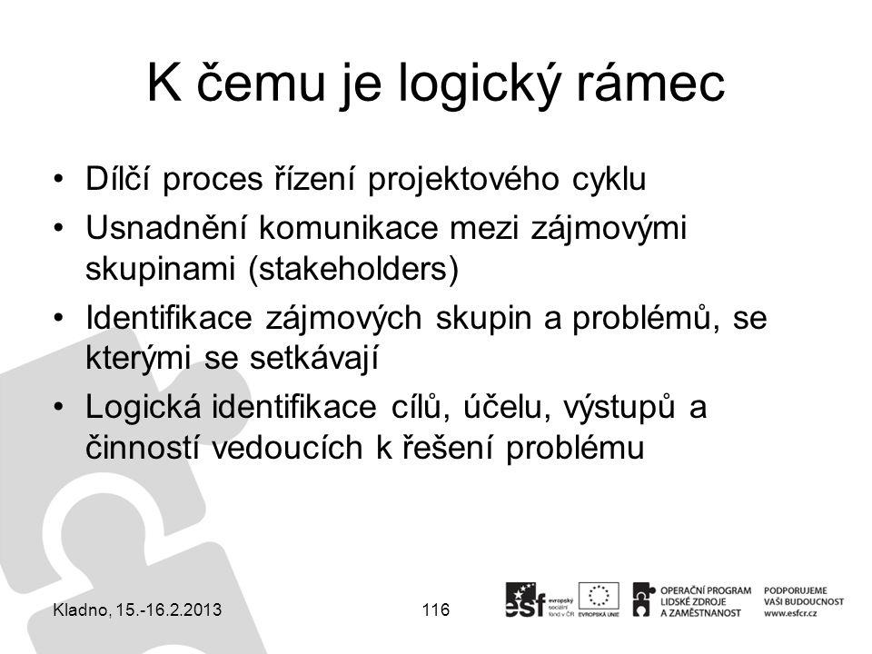 K čemu je logický rámec Dílčí proces řízení projektového cyklu