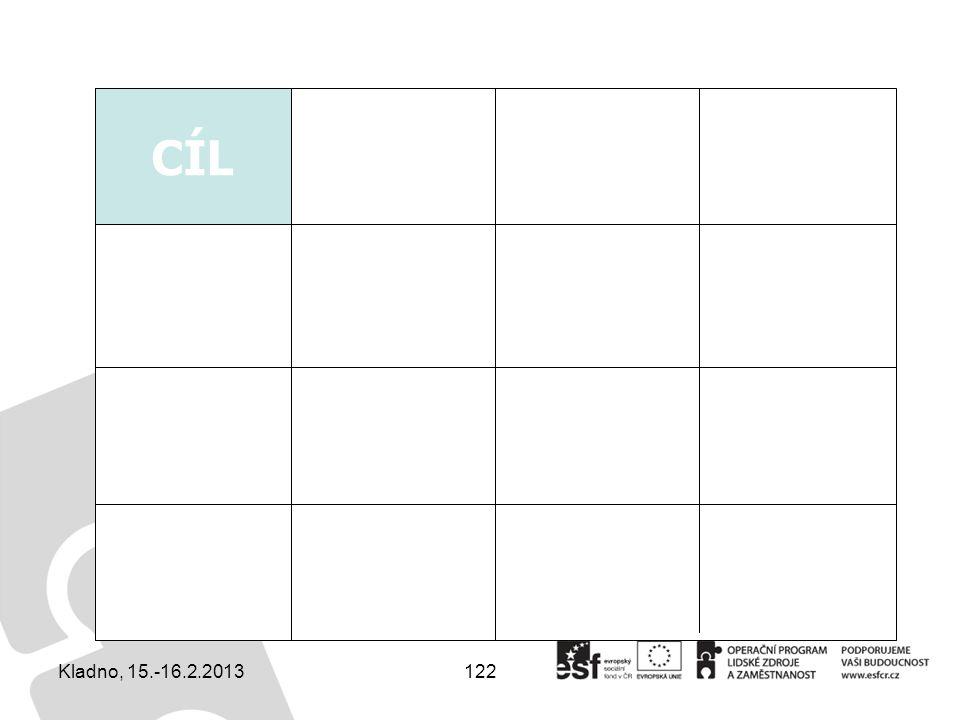 CÍL Kladno, 15.-16.2.2013