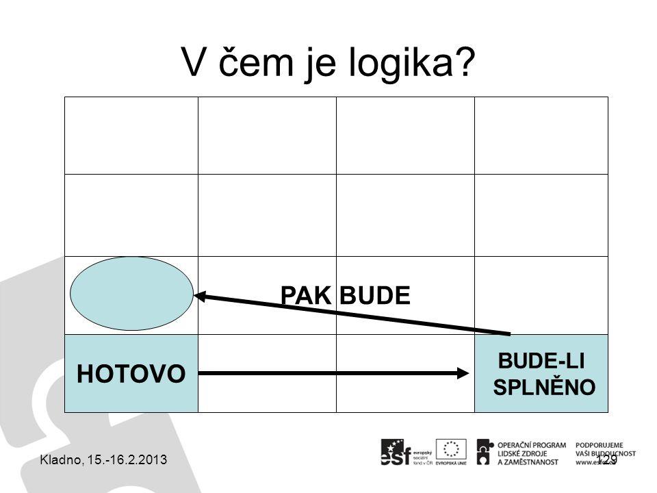 V čem je logika HOTOVO BUDE-LI SPLNĚNO PAK BUDE Kladno, 15.-16.2.2013