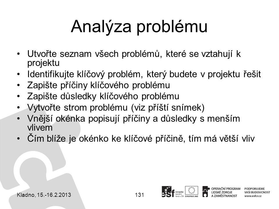 Analýza problému Utvořte seznam všech problémů, které se vztahují k projektu. Identifikujte klíčový problém, který budete v projektu řešit.