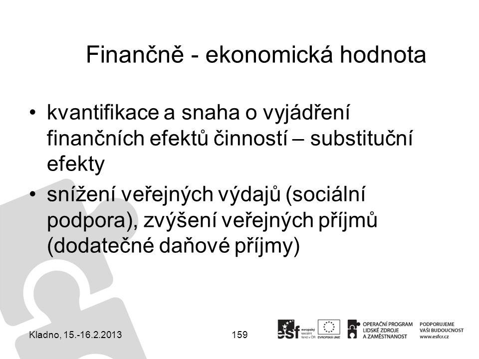 Finančně - ekonomická hodnota