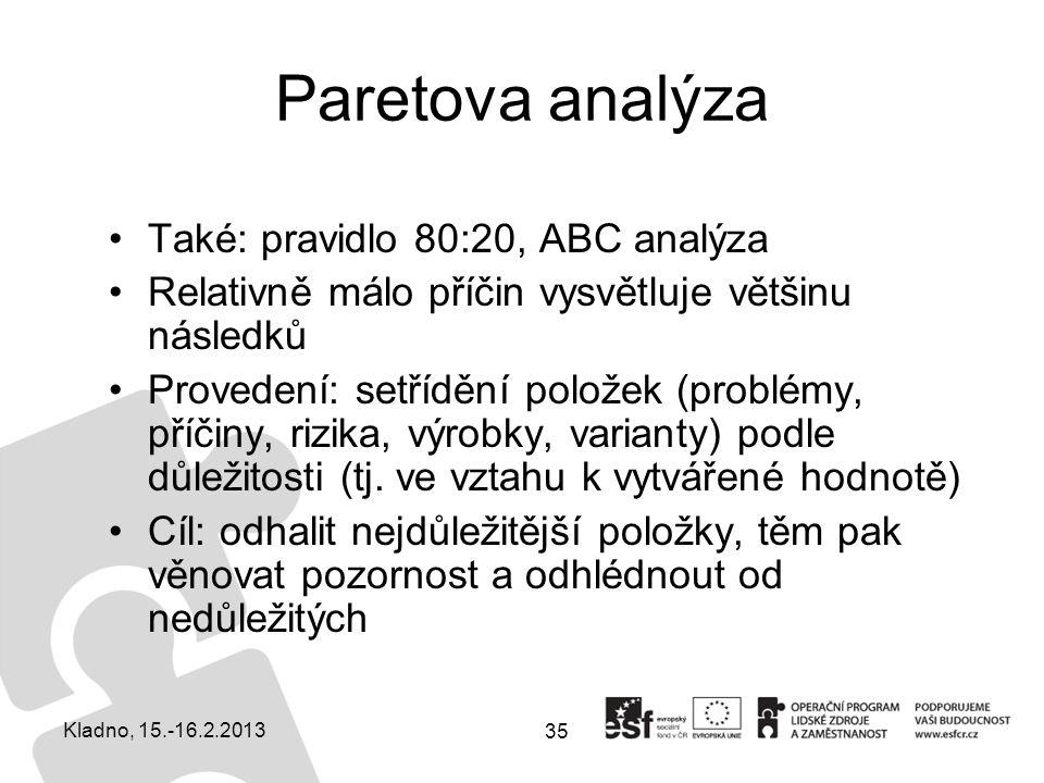 Paretova analýza Také: pravidlo 80:20, ABC analýza