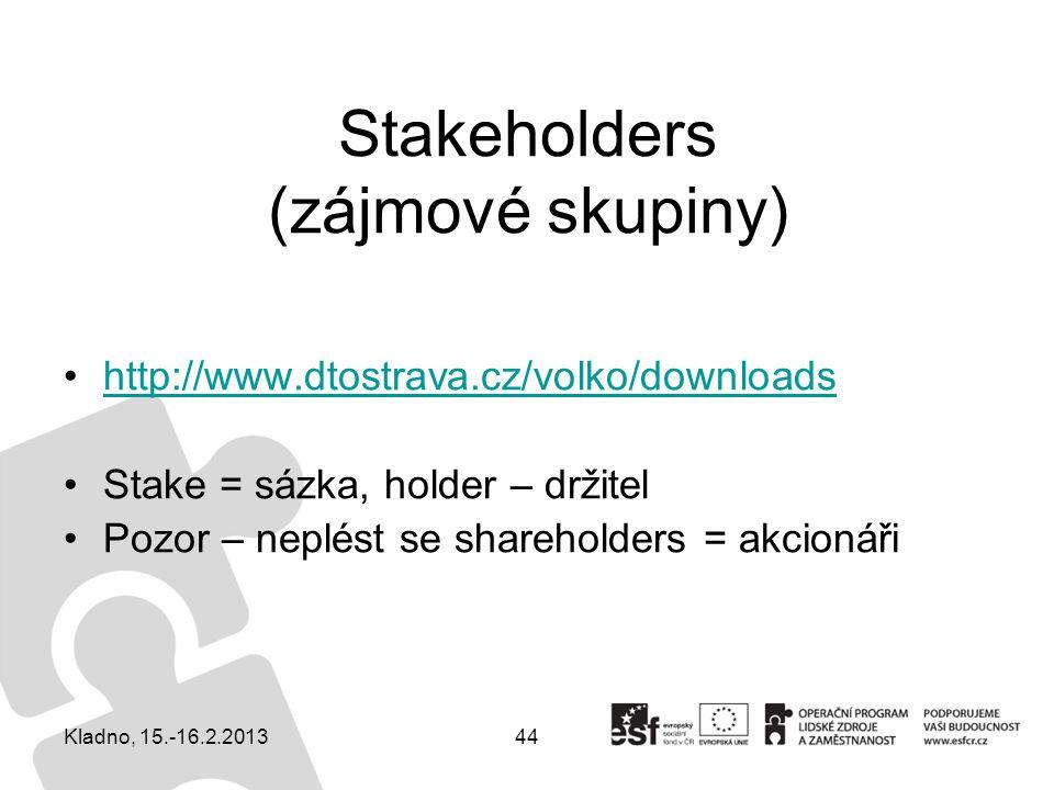 Stakeholders (zájmové skupiny)