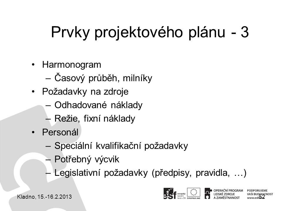 Prvky projektového plánu - 3