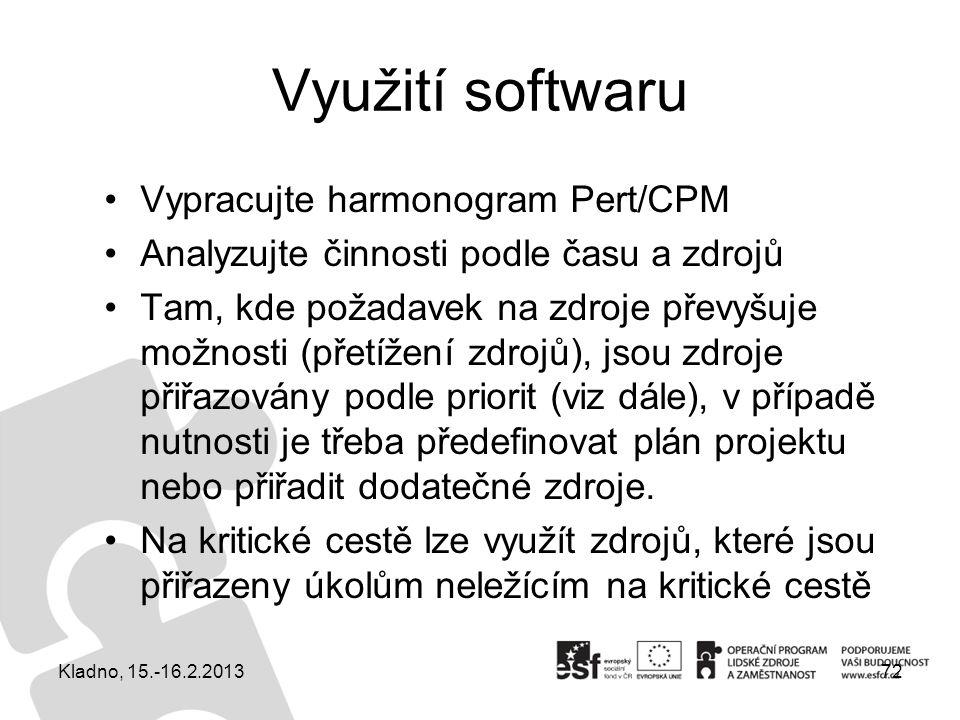 Využití softwaru Vypracujte harmonogram Pert/CPM