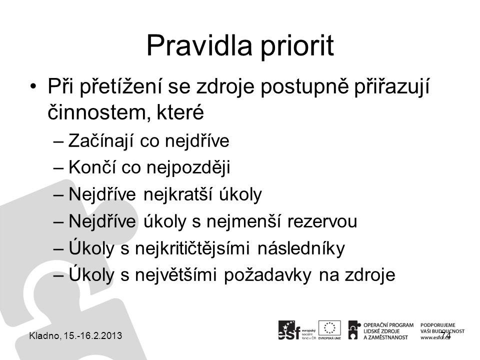Pravidla priorit Při přetížení se zdroje postupně přiřazují činnostem, které. Začínají co nejdříve.