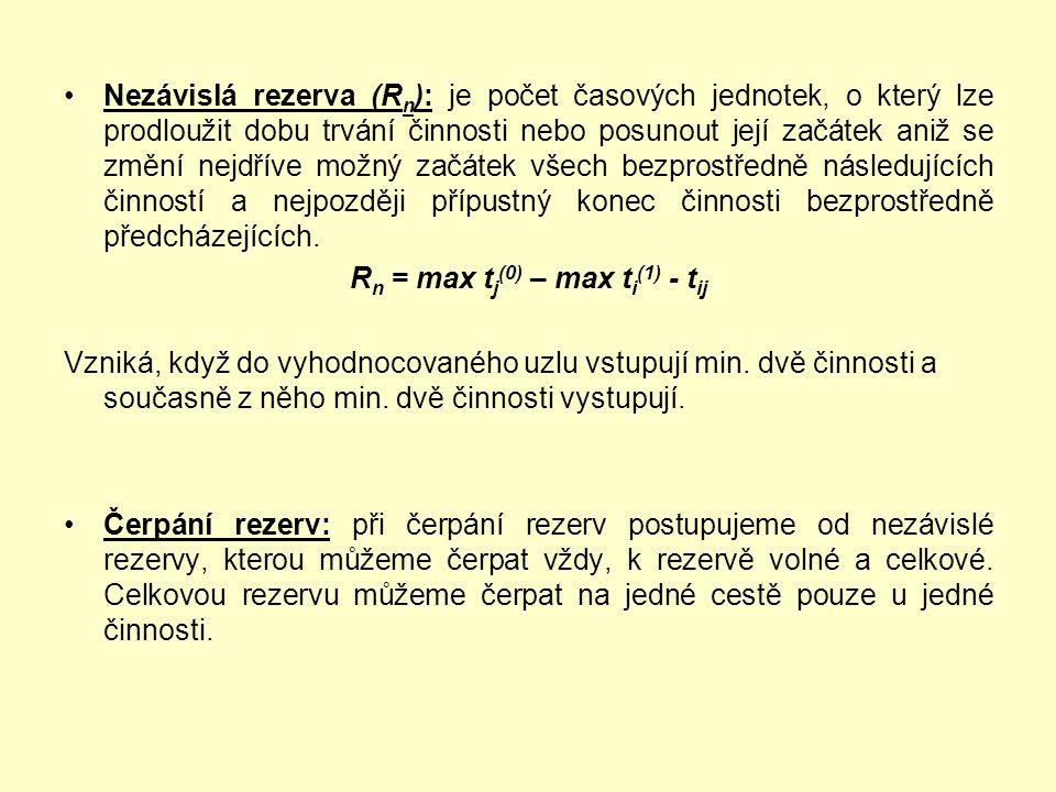Rn = max tj(0) – max ti(1) - tij