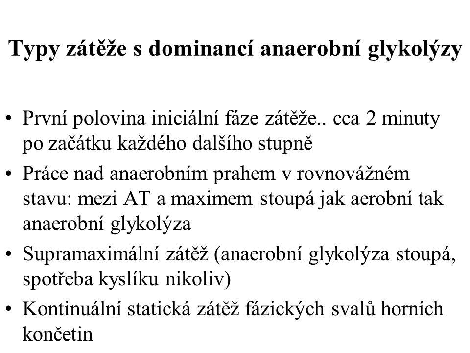 Typy zátěže s dominancí anaerobní glykolýzy
