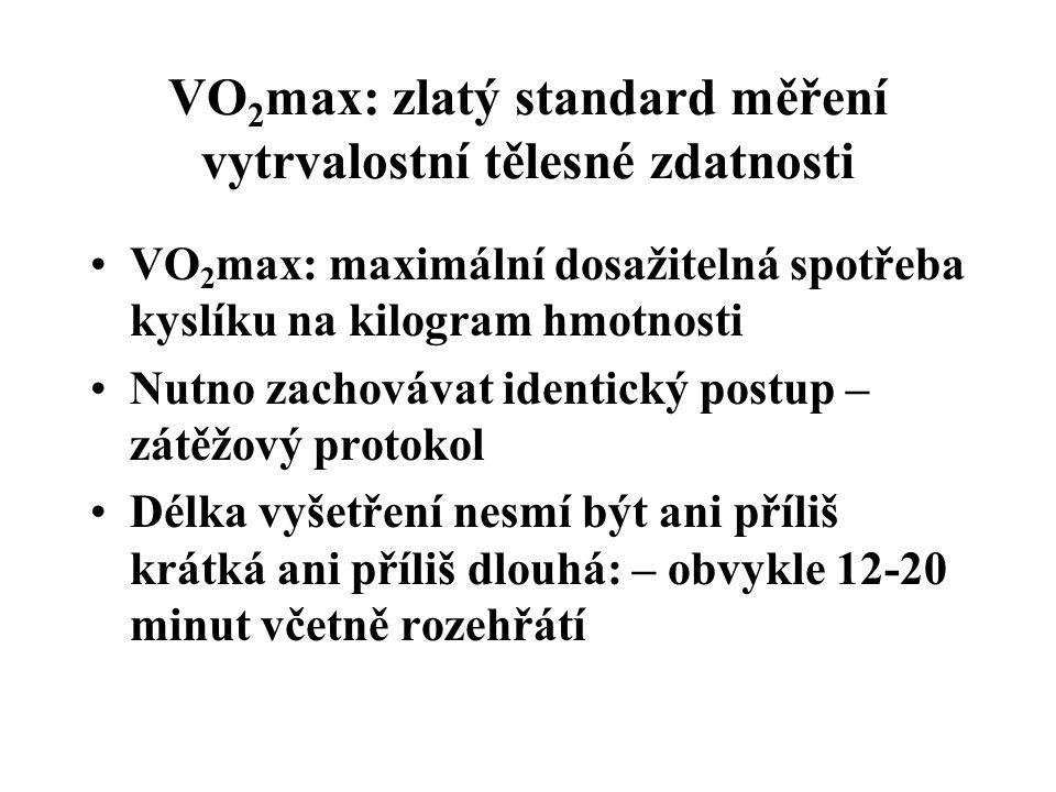 VO2max: zlatý standard měření vytrvalostní tělesné zdatnosti