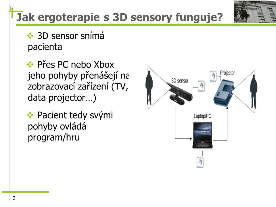 Jak ergoterapie s 3D sensory funguje