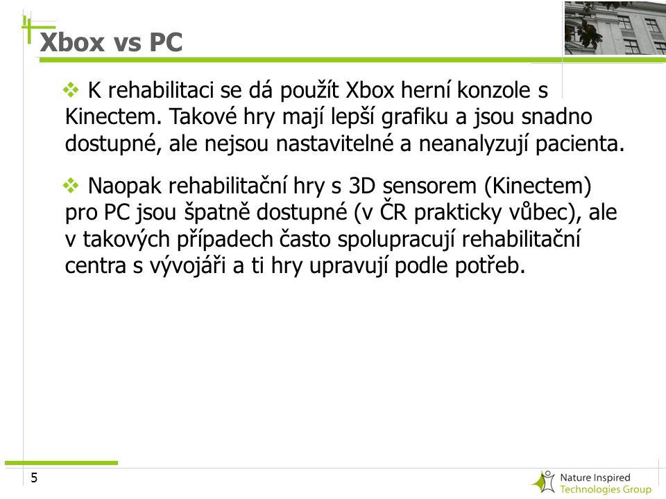 Xbox vs PC
