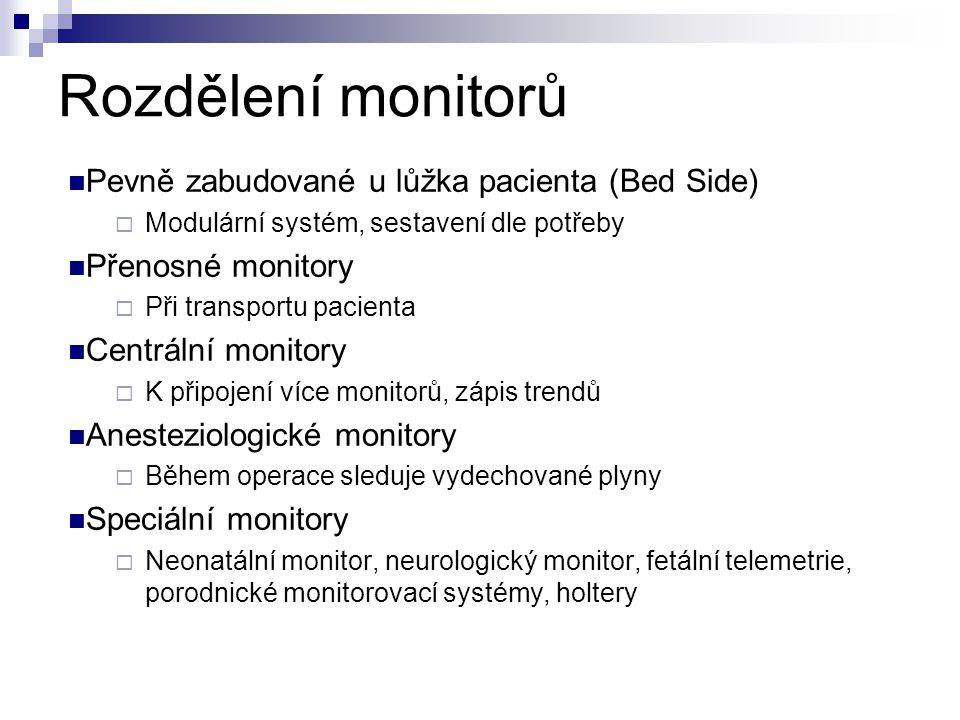 Rozdělení monitorů Pevně zabudované u lůžka pacienta (Bed Side)