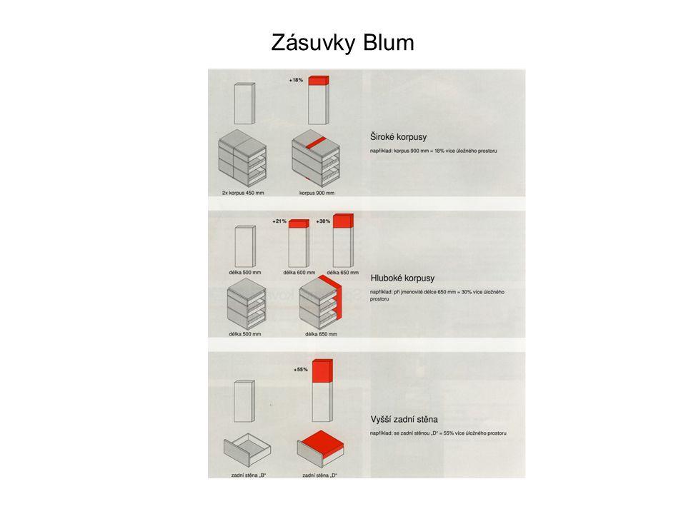 Zásuvky Blum