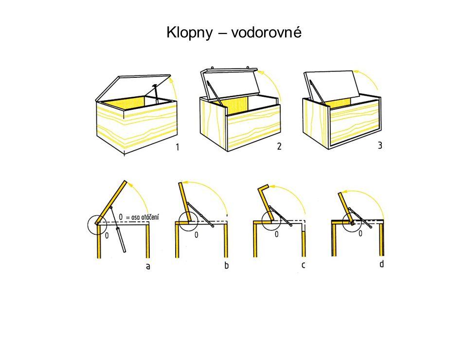 Klopny – vodorovné